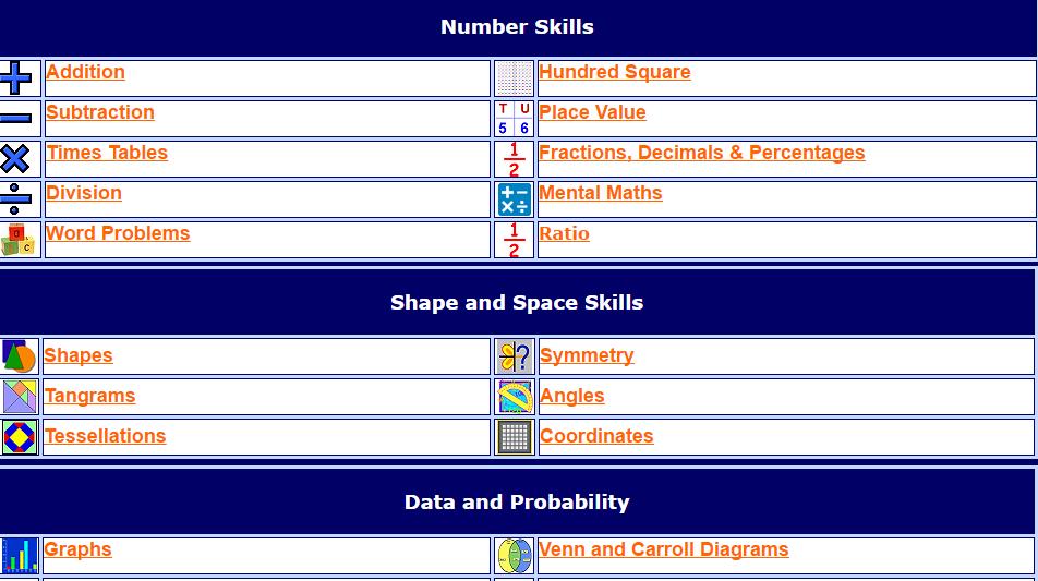 Maths Thinklinks